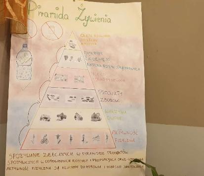 Ilustracja do aktualności Racjonalne żywienie, zdrowa dieta- zajęcia edukacyjne z podopiecznymi